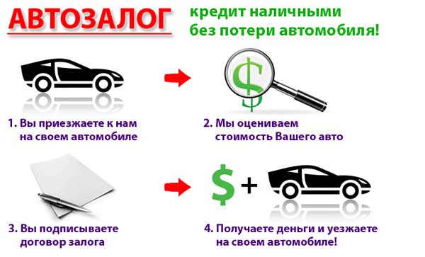 Взять в кредит машину в краснодаре